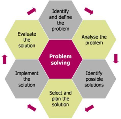 Problem Solving Skills Activities - SuccessStory